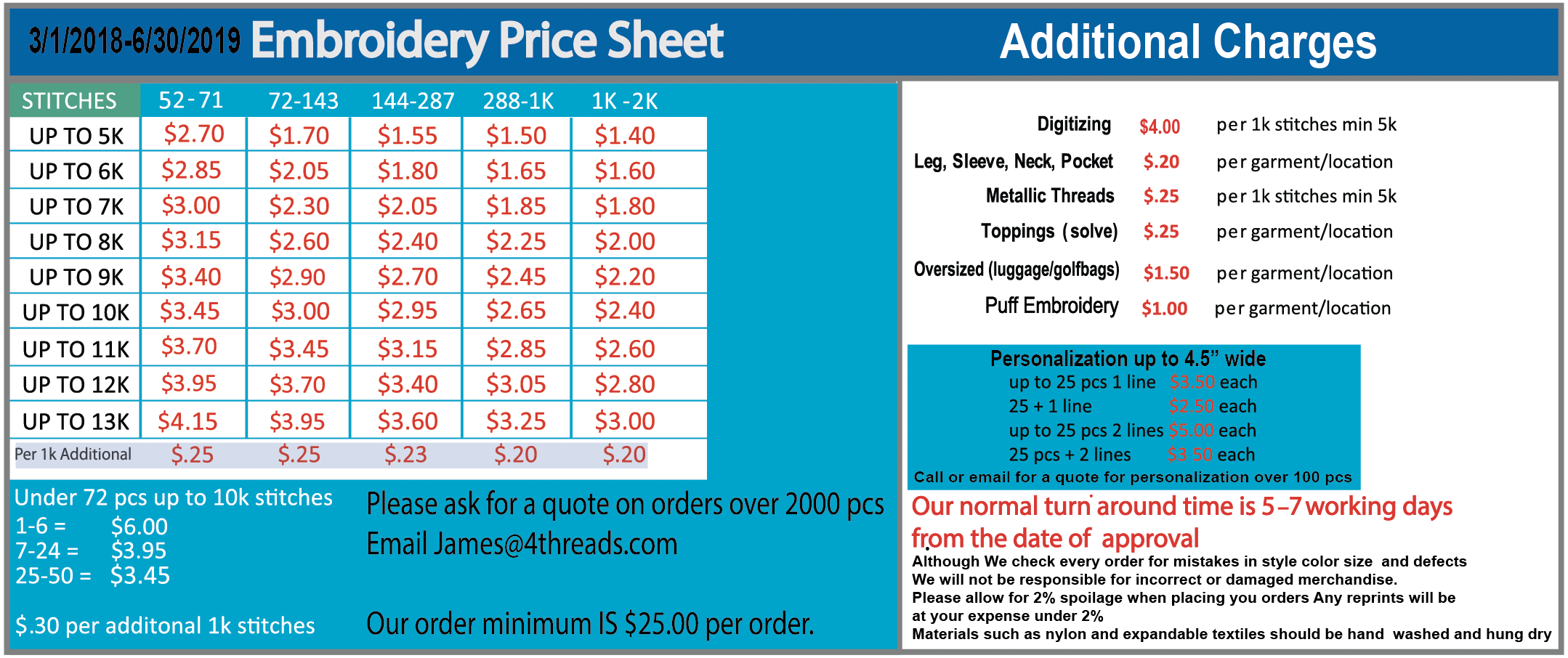 embroidery machine price list